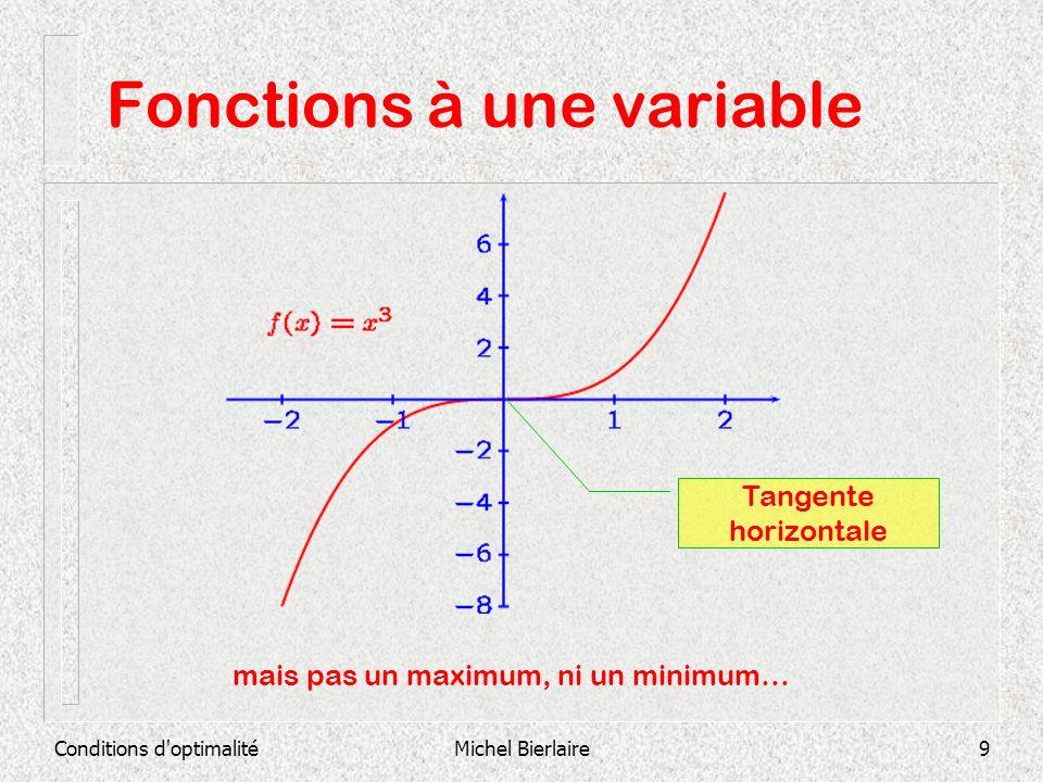 Conditions d optimalitéMichel Bierlaire20 Fonctions multivariables Rappels : Si f est différentiable sur un ensemble ouvert S, et le gradient f(x) est une fonction continue de x, alors f est continûment différentiable sur S.