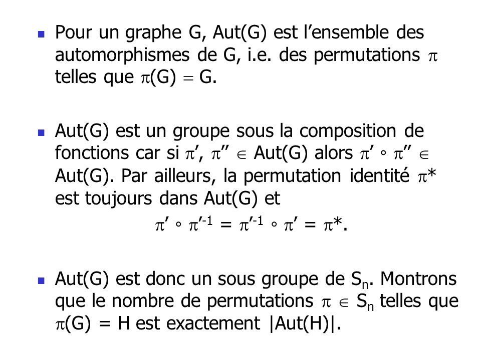 Pour un graphe G, Aut(G) est lensemble des automorphismes de G, i.e. des permutations telles que (G) G. Aut(G) est un groupe sous la composition de fo