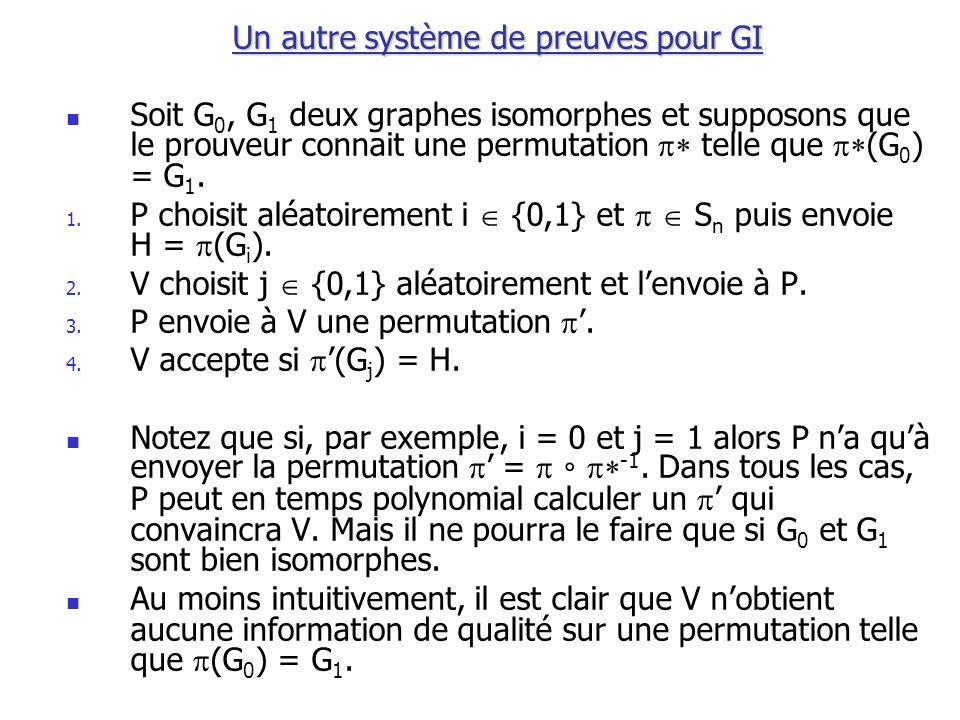Un autre système de preuves pour GI Soit G 0, G 1 deux graphes isomorphes et supposons que le prouveur connait une permutation telle que (G 0 ) = G 1.