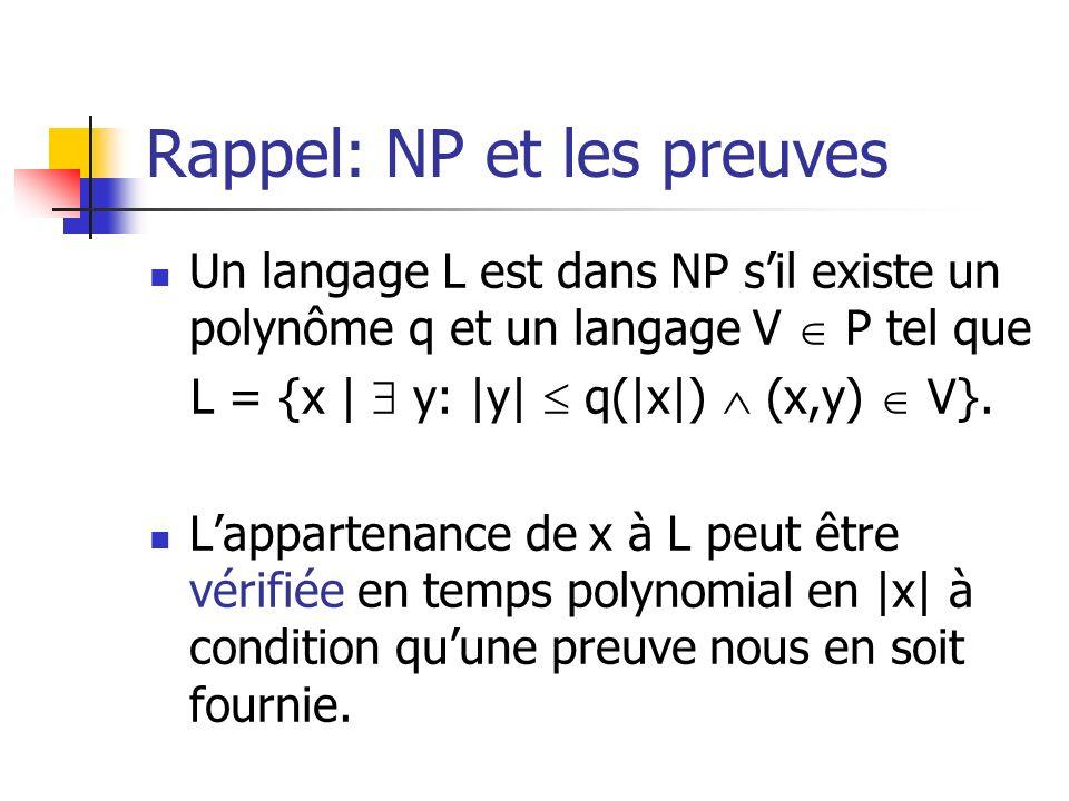 Rappel: NP et les preuves Un langage L est dans NP sil existe un polynôme q et un langage V P tel que L = {x | y: |y| q(|x|) (x,y) V}. Lappartenance d