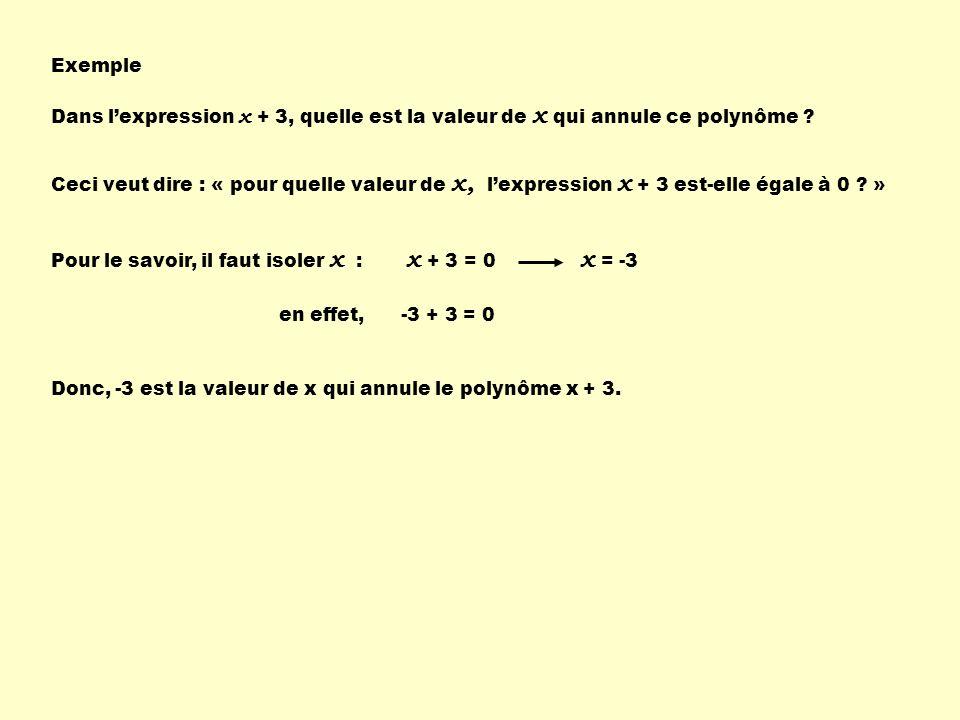 Exemple Dans lexpression x + 3, quelle est la valeur de x qui annule ce polynôme ? Pour le savoir, il faut isoler x : x + 3 = 0 x = -3 en effet, -3 +