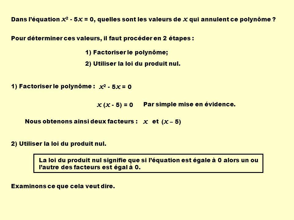 Dans léquation x 2 - 5 x = 0, quelles sont les valeurs de x qui annulent ce polynôme ? Pour déterminer ces valeurs, il faut procéder en 2 étapes : 1)