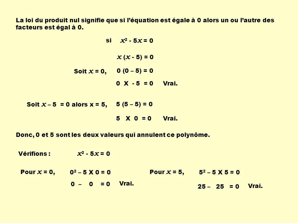 La loi du produit nul signifie que si léquation est égale à 0 alors un ou lautre des facteurs est égal à 0. Soit x = 0, 0 (0 – 5) = 0 Vrai. Soit x – 5