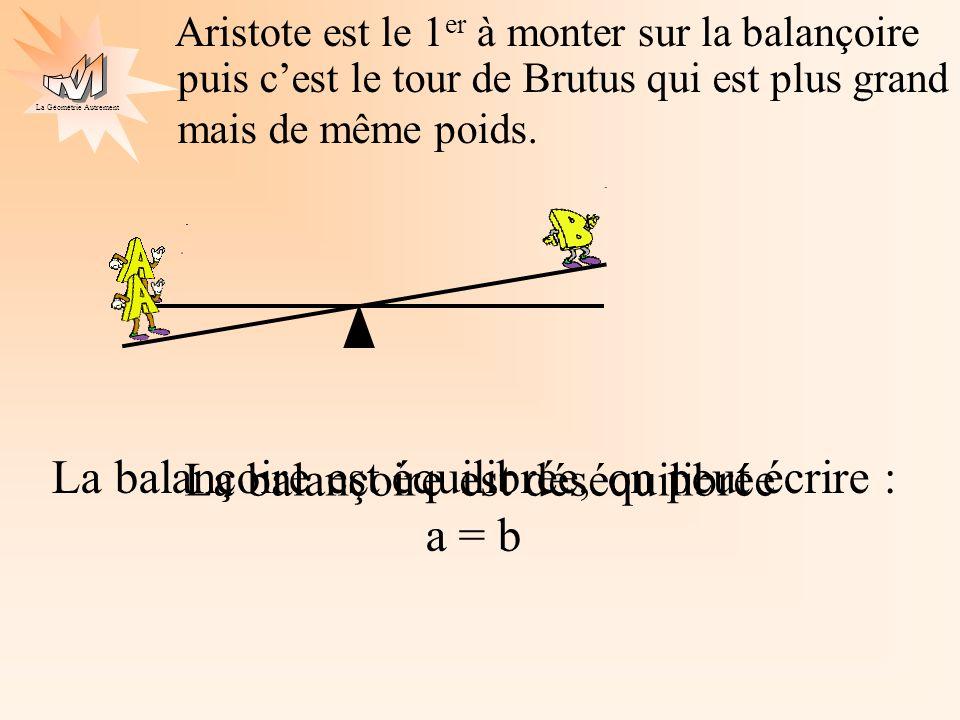 La Géométrie Autrement La balançoire est déséquilibréeLa balançoire est équilibrée, on peut écrire : a + c = b + c La balançoire est équilibrée, on peut écrire : a = b Cest alors, que les jumeaux intrépides et parfaitement identiques, bondissent à leur tour.