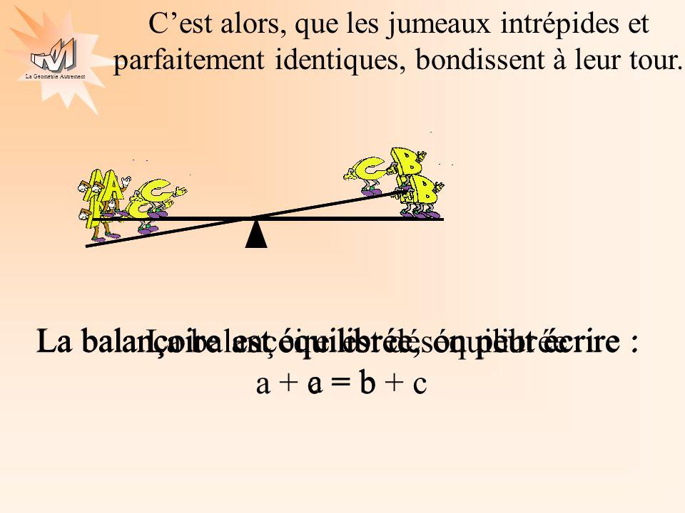 La Géométrie Autrement La balançoire est déséquilibréeLa balançoire est équilibrée, on peut écrire : a + c = b + c La balançoire est équilibrée, on pe