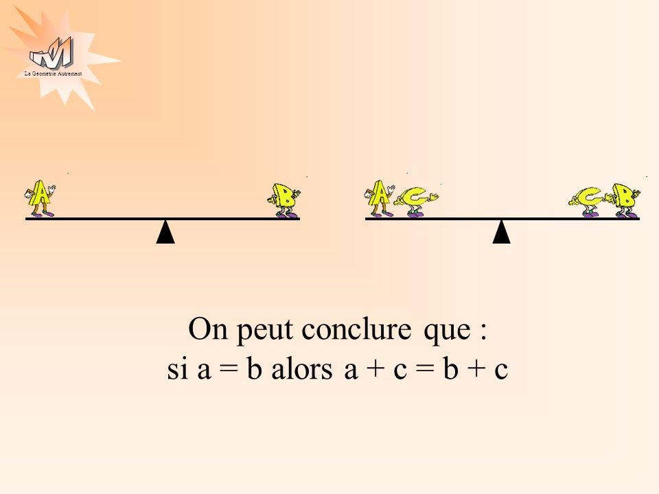 La Géométrie Autrement si a = b alors a + a = b + b ou encore si a = b alors 2 × a = 2 × b