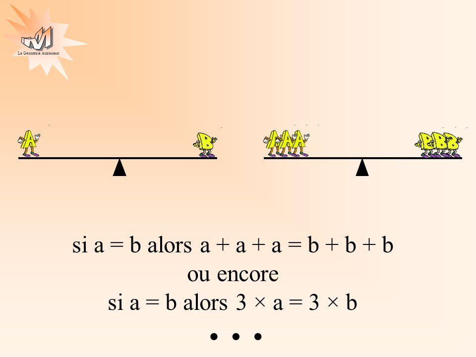 La Géométrie Autrement si a = b alors a + a + a = b + b + b ou encore si a = b alors 3 × a = 3 × b …