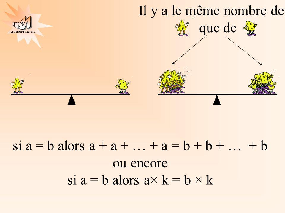 La Géométrie Autrement Résoudre une équation 3 x - 7 = 5 3 x = 12 3 x - 7 + 7 = 5 + 7 On ajoute 7 pour isoler le terme en x 3 x 12 3 3 = On divise par 3 pour isoler linconnue x = 4 Vérification : 3 × 4 – 7 = 12 – 7 = 5 On remplace x par 4 dans léquation de départ