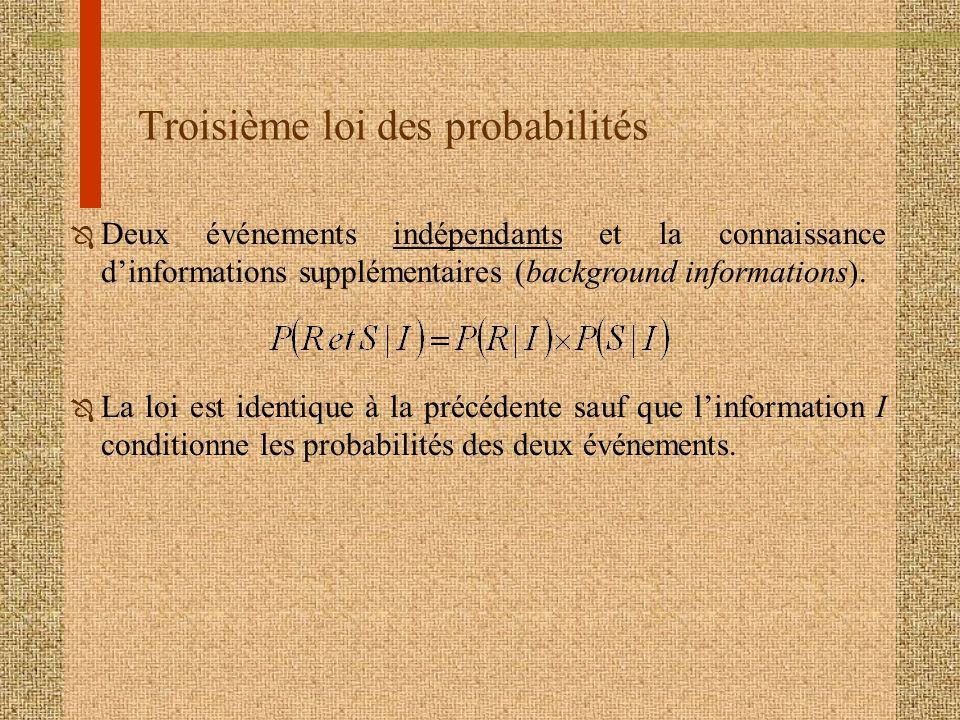 Troisième loi des probabilités Ô Deux événements indépendants et la connaissance dinformations supplémentaires (background informations). Ô La loi est