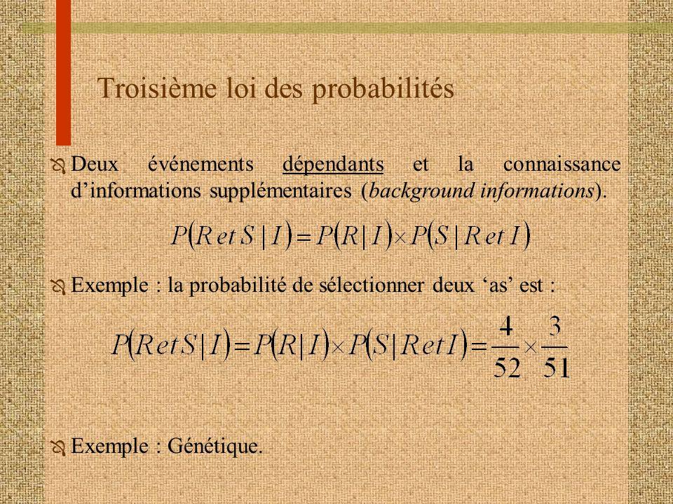 Troisième loi des probabilités Ô Deux événements dépendants et la connaissance dinformations supplémentaires (background informations). Ô Exemple : la