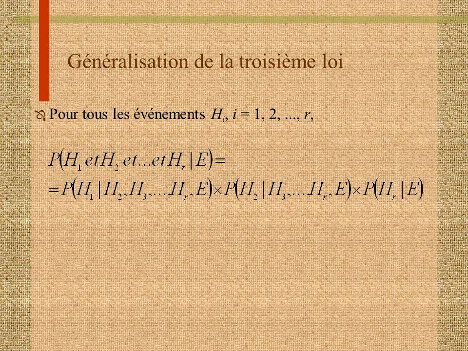 Généralisation de la troisième loi Ô Pour tous les événements H i, i = 1, 2,..., r,