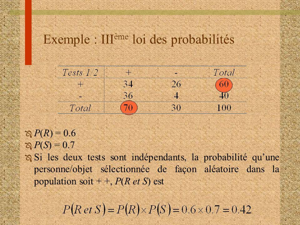Exemple : III ème loi des probabilités Ô P(R) = 0.6 Ô P(S) = 0.7 Ô Si les deux tests sont indépendants, la probabilité quune personne/objet sélectionn