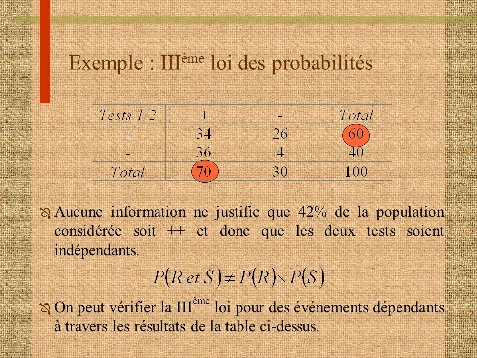 Exemple : III ème loi des probabilités Ô Aucune information ne justifie que 42% de la population considérée soit ++ et donc que les deux tests soient