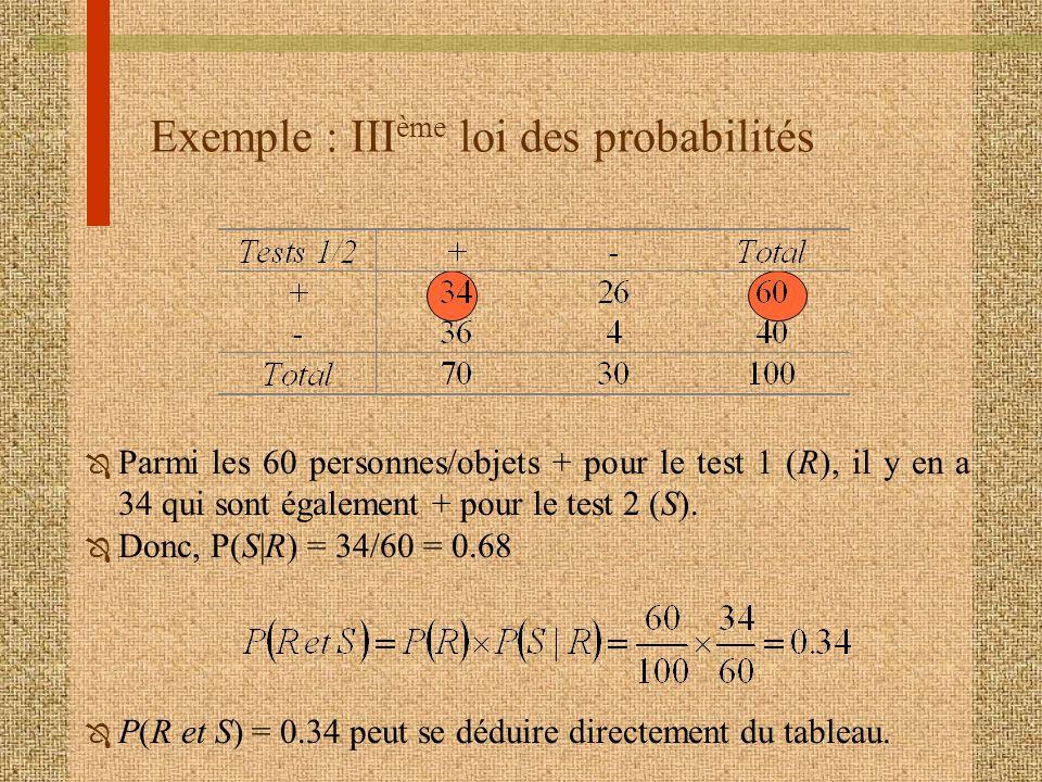 Exemple : III ème loi des probabilités Ô Parmi les 60 personnes/objets + pour le test 1 (R), il y en a 34 qui sont également + pour le test 2 (S). Ô D