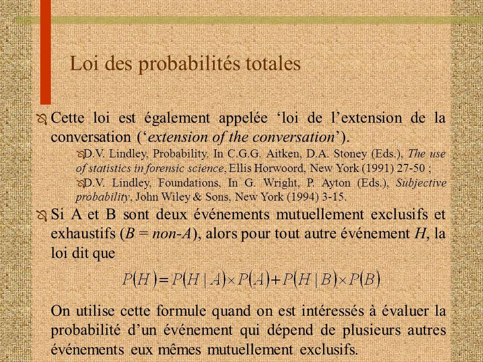 Loi des probabilités totales Ô Cette loi est également appelée loi de lextension de la conversation (extension of the conversation). Ô D.V. Lindley, P