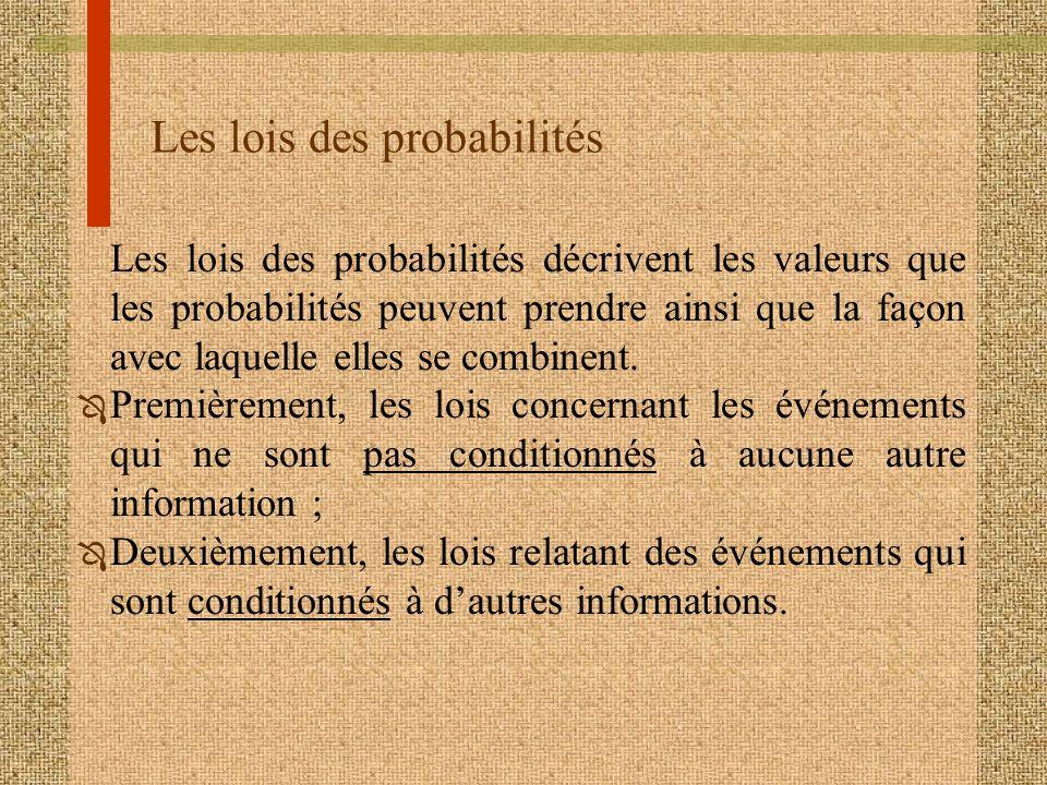 Les lois des probabilités Les lois des probabilités décrivent les valeurs que les probabilités peuvent prendre ainsi que la façon avec laquelle elles
