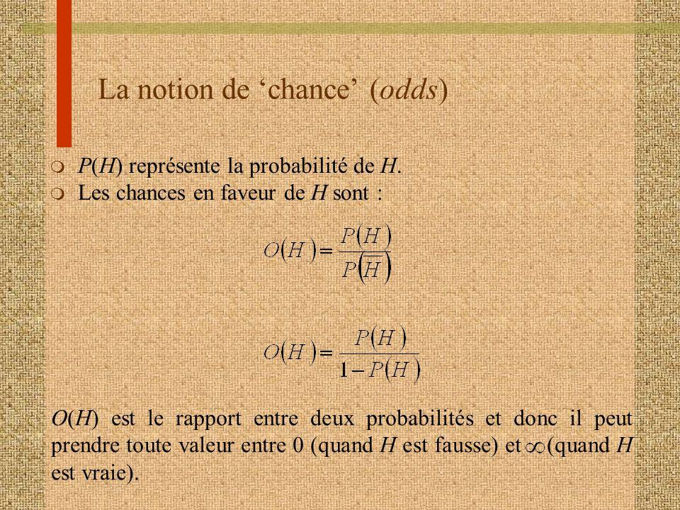 La notion de chance (odds) m P(H) représente la probabilité de H. m Les chances en faveur de H sont : O(H) est le rapport entre deux probabilités et d