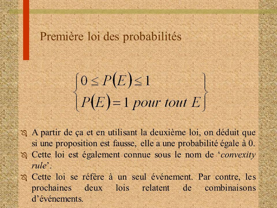 Première loi des probabilités Ô A partir de ça et en utilisant la deuxième loi, on déduit que si une proposition est fausse, elle a une probabilité ég