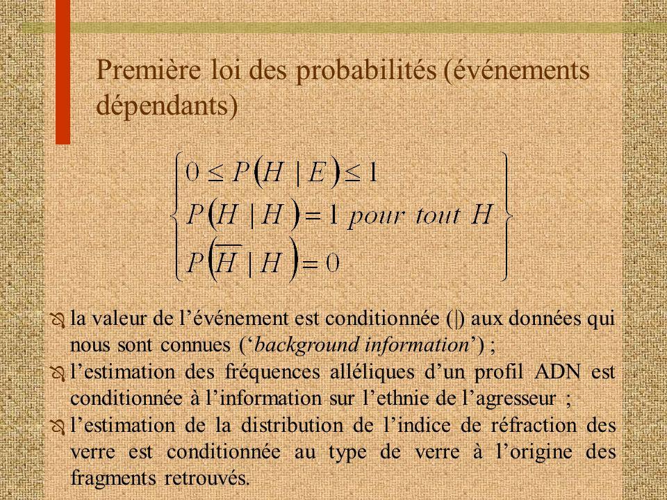 Première loi des probabilités (événements dépendants) Ô la valeur de lévénement est conditionnée (|) aux données qui nous sont connues (background inf