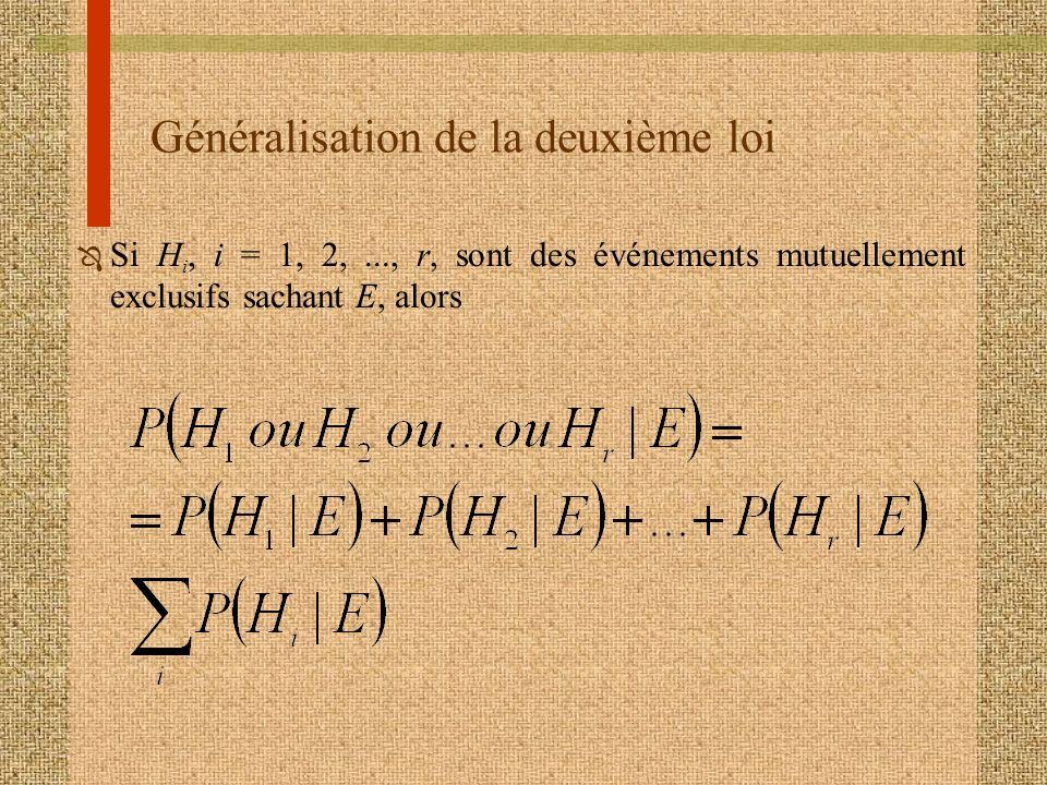 Corollaire à la I ère et de la II ème loi Ô Si P(H|E) est la probabilité que H soit vraie (ou que lévénement H se passe), alors Ô P(non-H|E) représente la probabilité que H soit faux (ou que lévénement H ne se passe pas).