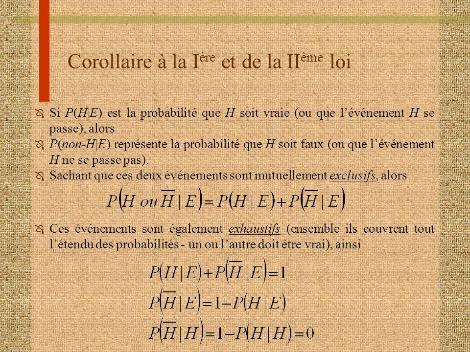 Corollaire à la I ère et de la II ème loi Ô Si P(H|E) est la probabilité que H soit vraie (ou que lévénement H se passe), alors Ô P(non-H|E) représent