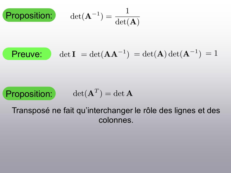 Proposition: Preuve: Transposé ne fait quinterchanger le rôle des lignes et des colonnes. Proposition: