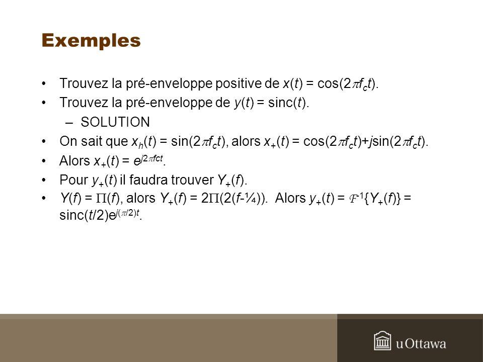 Exemples Trouvez la pré-enveloppe positive de x(t) = cos(2 f c t).