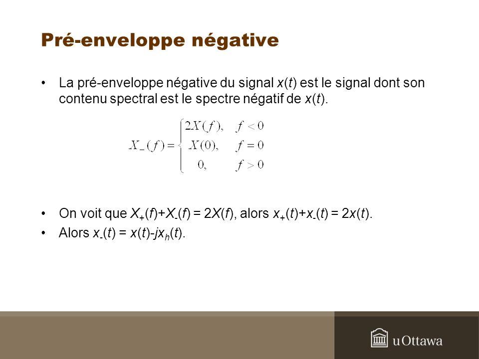 Pré-enveloppe négative La pré-enveloppe négative du signal x(t) est le signal dont son contenu spectral est le spectre négatif de x(t).