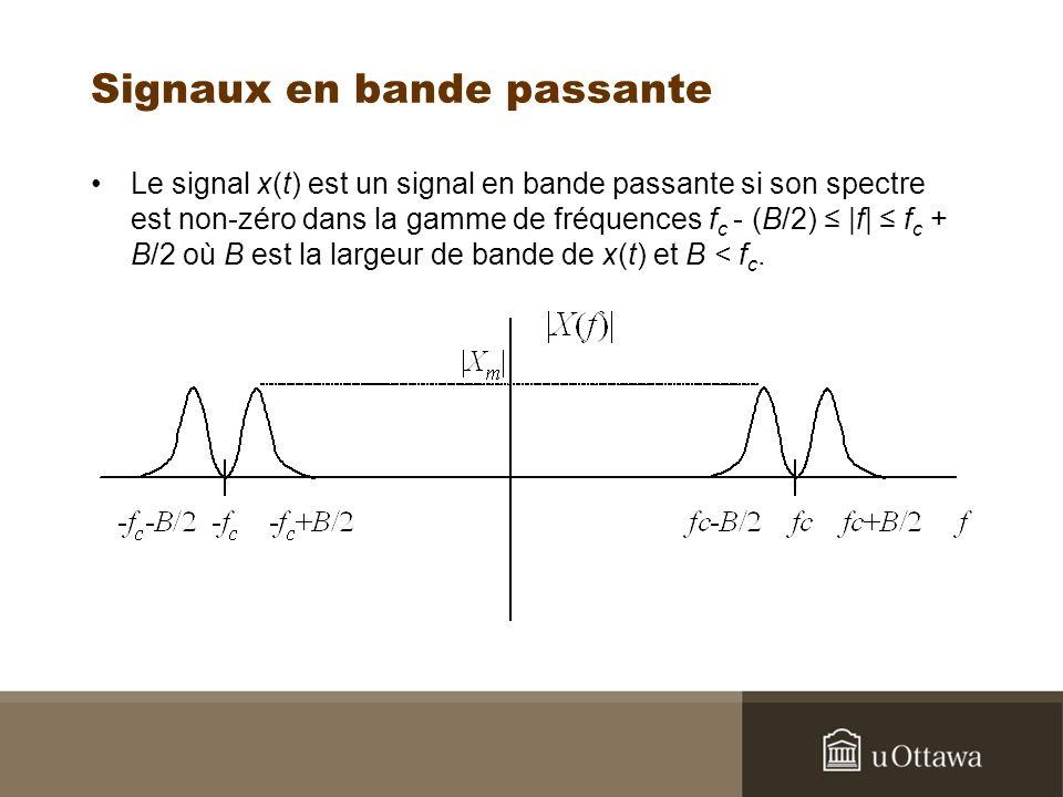 Signaux en bande passante Le signal x(t) est un signal en bande passante si son spectre est non-zéro dans la gamme de fréquences f c - (B/2) |f| f c + B/2 où B est la largeur de bande de x(t) et B < f c.