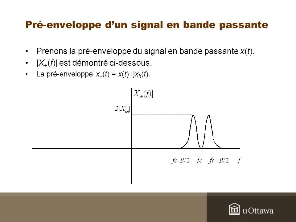 Pré-enveloppe dun signal en bande passante Prenons la pré-enveloppe du signal en bande passante x(t).