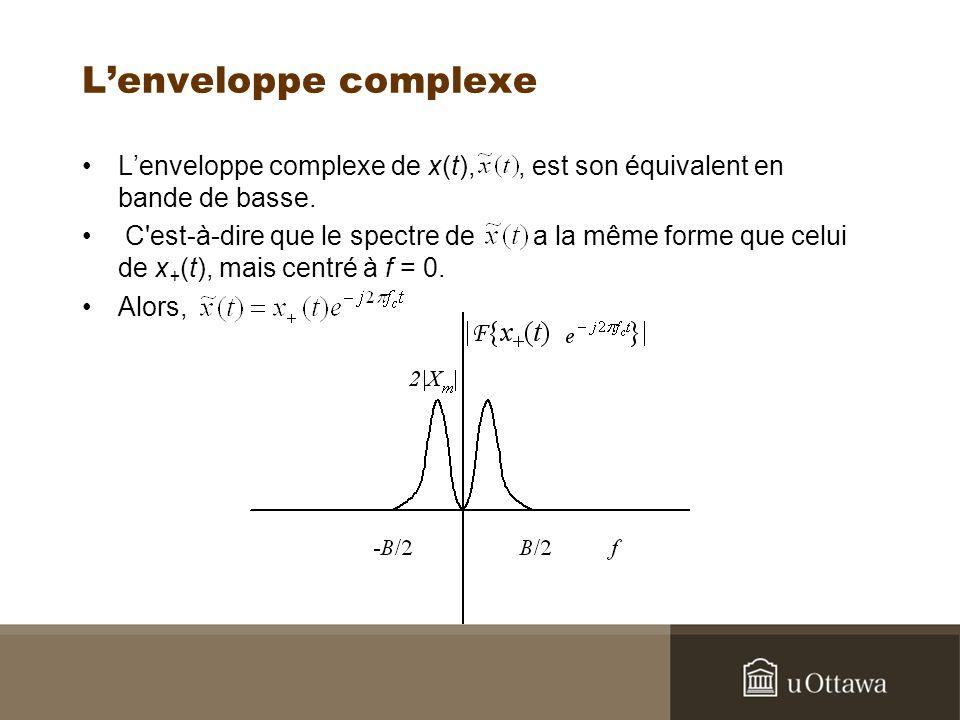 Lenveloppe complexe Lenveloppe complexe de x(t),, est son équivalent en bande de basse.