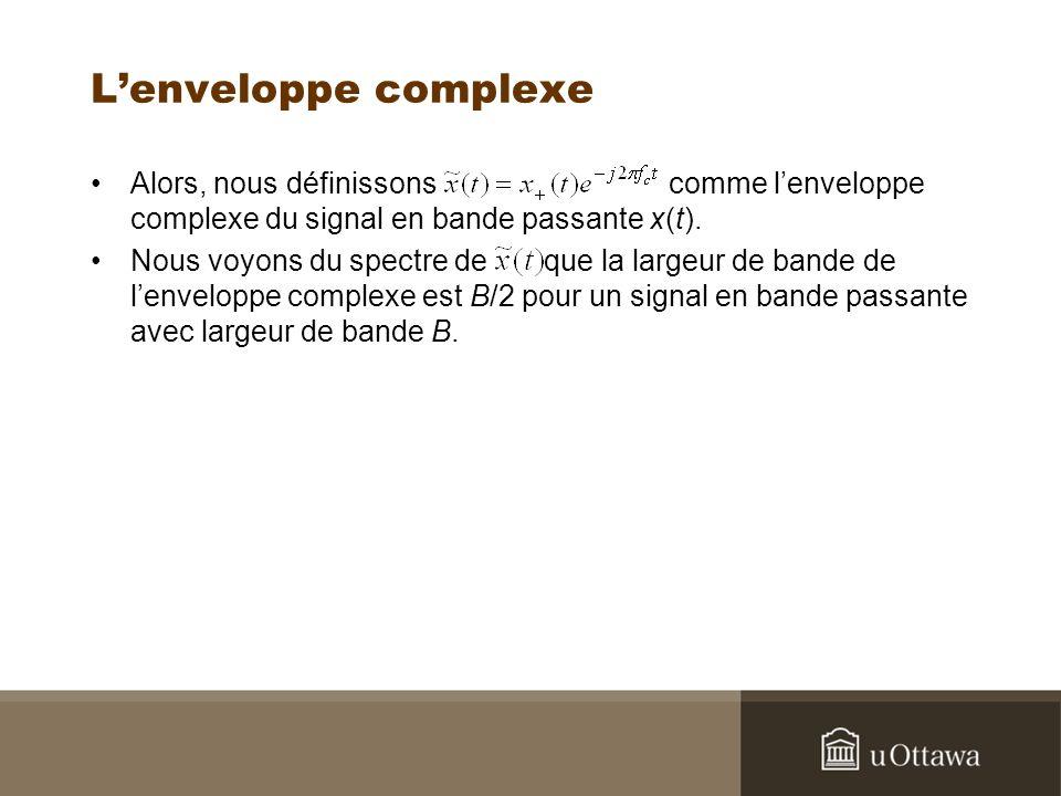 Lenveloppe complexe Alors, nous définissons comme lenveloppe complexe du signal en bande passante x(t).