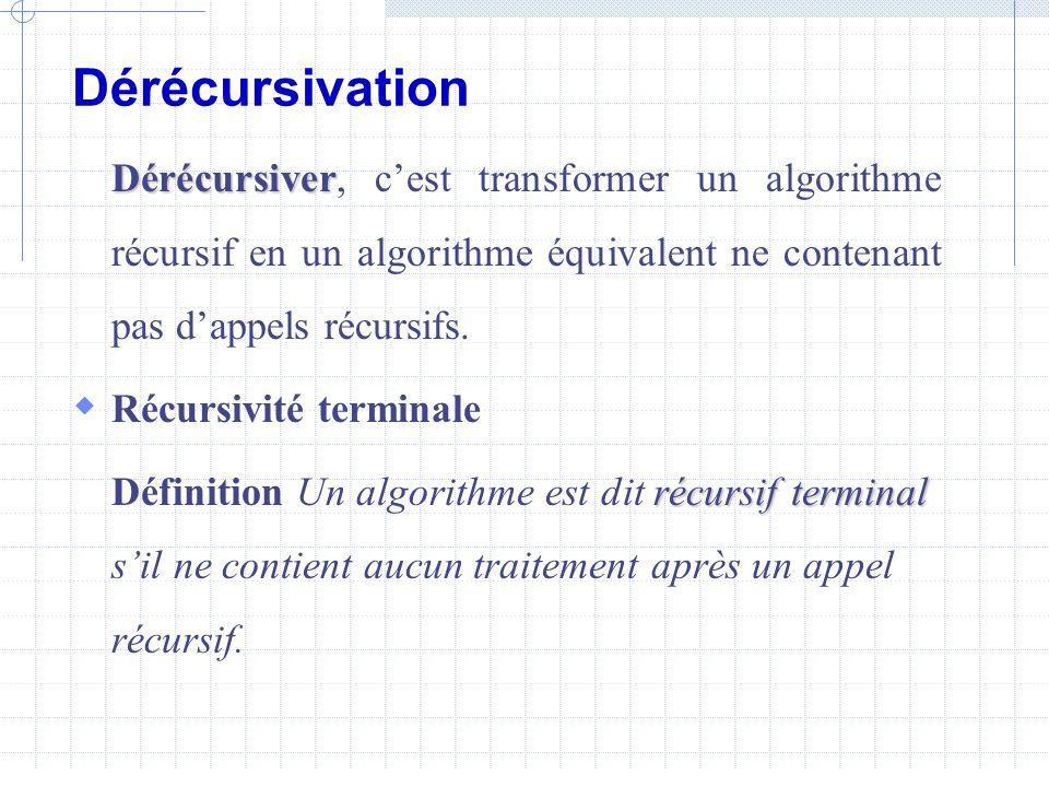 Récursivité terminale Exemple : ALGORITHME P(U) si C(U) alors D(U);P ( ( U )) sinon T(U) où : – U est la liste des paramètres ; – C(U) est une condition portant sur U ; – D(U) est le traitement de base de lalgorithme (dépendant de U) ; – ( U ) représente la transformation des paramètres ; – T(U) est le traitement de terminaison (dépendant de U).
