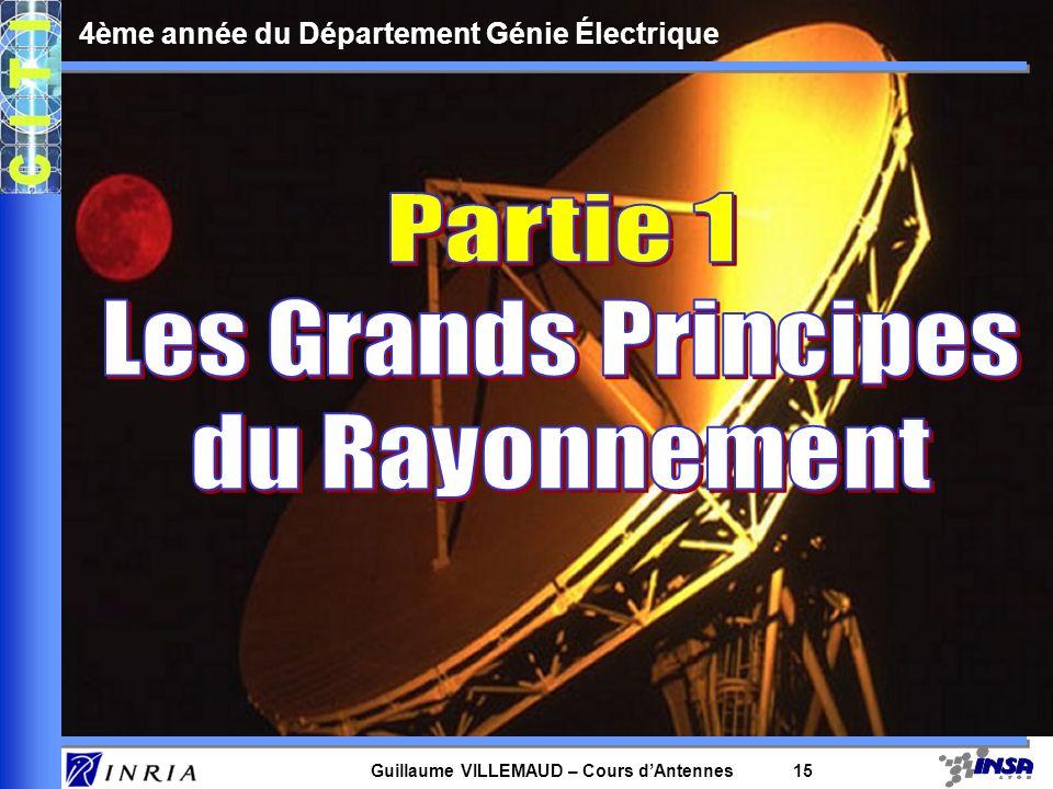 Guillaume VILLEMAUD – Cours dAntennes 15 4ème année du Département Génie Électrique