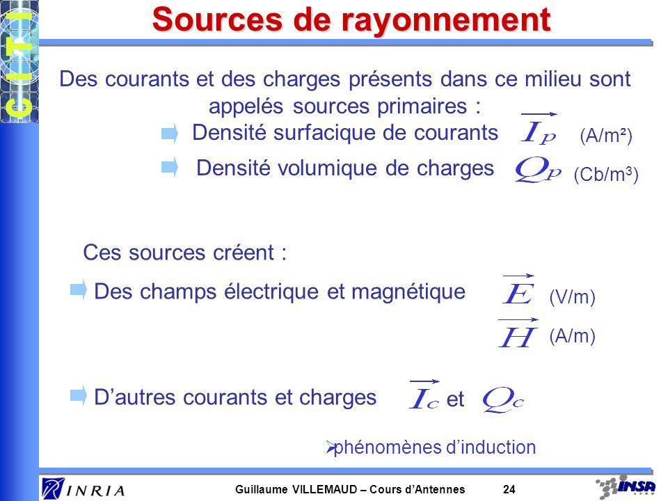Guillaume VILLEMAUD – Cours dAntennes 24 Sources de rayonnement Des courants et des charges présents dans ce milieu sont appelés sources primaires : D