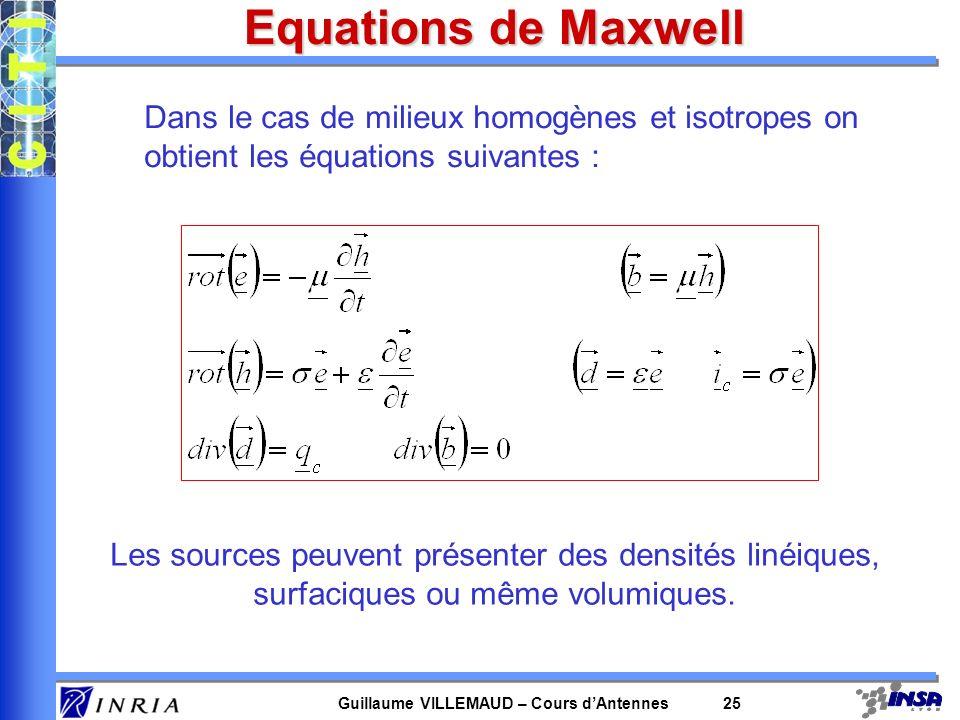 Guillaume VILLEMAUD – Cours dAntennes 25 Equations de Maxwell Dans le cas de milieux homogènes et isotropes on obtient les équations suivantes : Les s