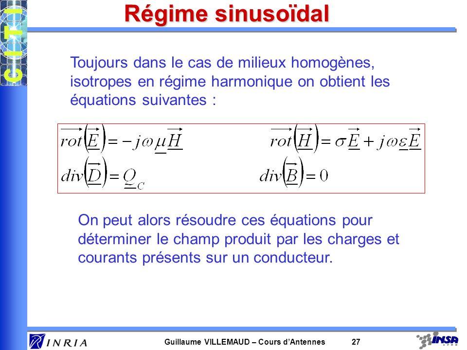 Guillaume VILLEMAUD – Cours dAntennes 27 Régime sinusoïdal Toujours dans le cas de milieux homogènes, isotropes en régime harmonique on obtient les éq