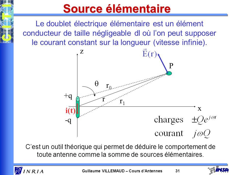 Guillaume VILLEMAUD – Cours dAntennes 31 Source élémentaire Le doublet électrique élémentaire est un élément conducteur de taille négligeable dl où lo