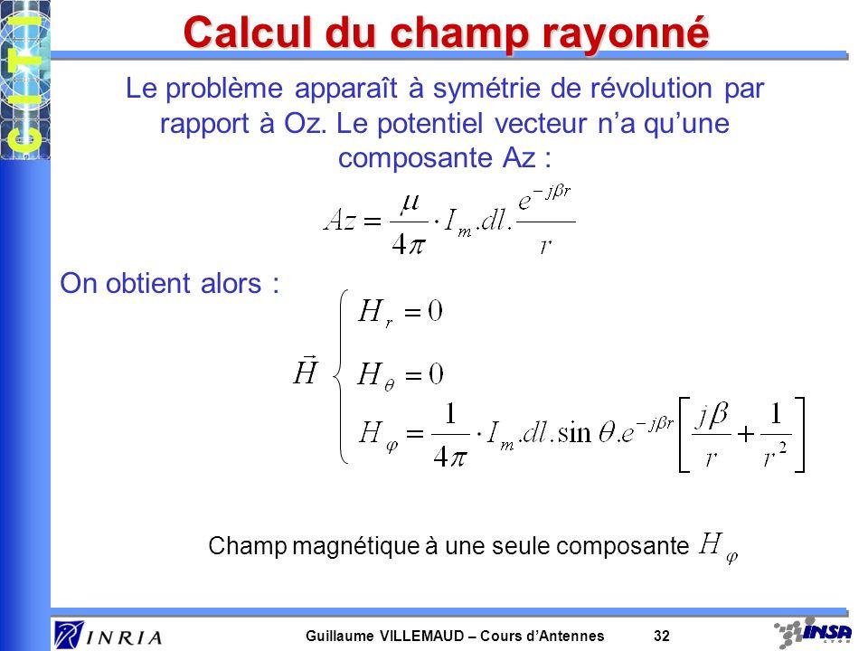 Guillaume VILLEMAUD – Cours dAntennes 32 Calcul du champ rayonné Le problème apparaît à symétrie de révolution par rapport à Oz. Le potentiel vecteur