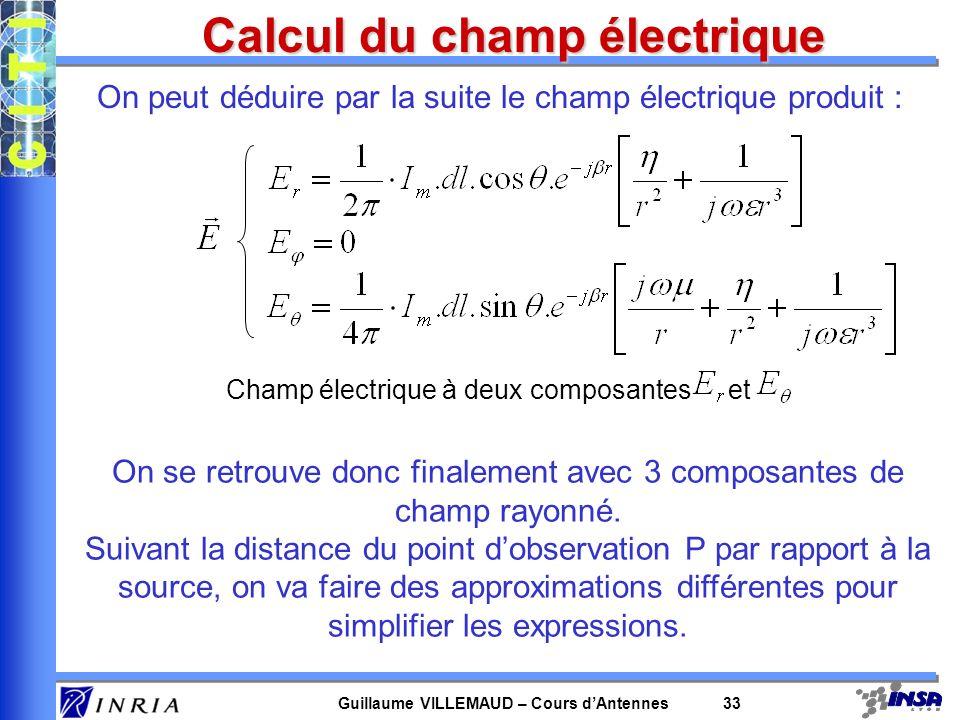 Guillaume VILLEMAUD – Cours dAntennes 33 Calcul du champ électrique On peut déduire par la suite le champ électrique produit : Champ électrique à deux