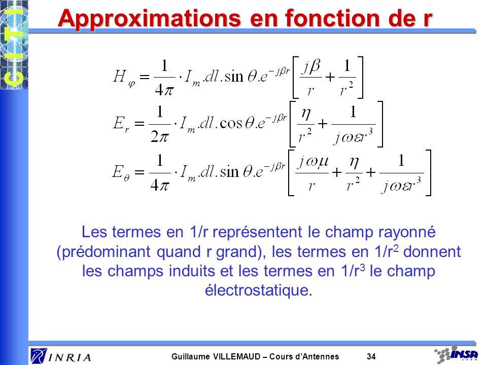 Guillaume VILLEMAUD – Cours dAntennes 34 Approximations en fonction de r Les termes en 1/r représentent le champ rayonné (prédominant quand r grand),