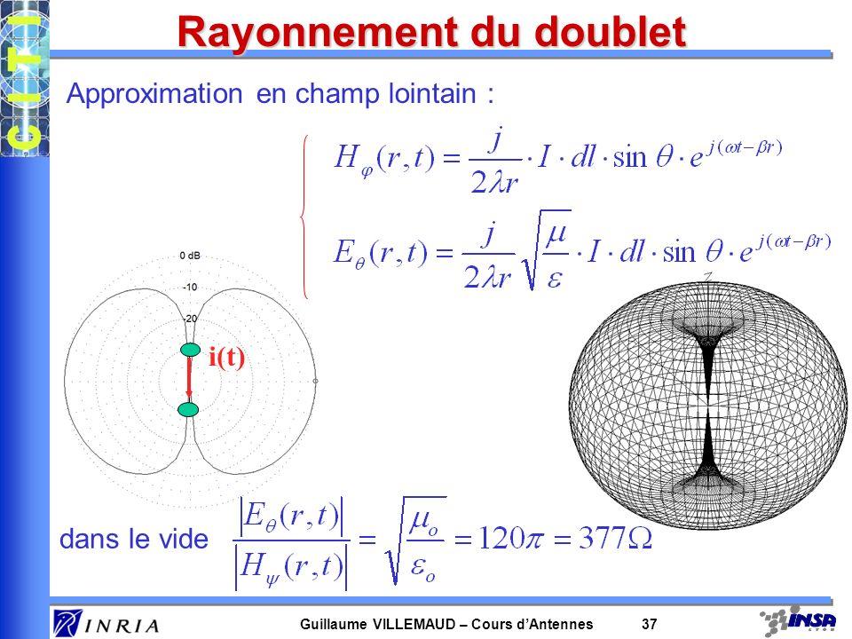 Guillaume VILLEMAUD – Cours dAntennes 37 Rayonnement du doublet Approximation en champ lointain : dans le vide i(t)