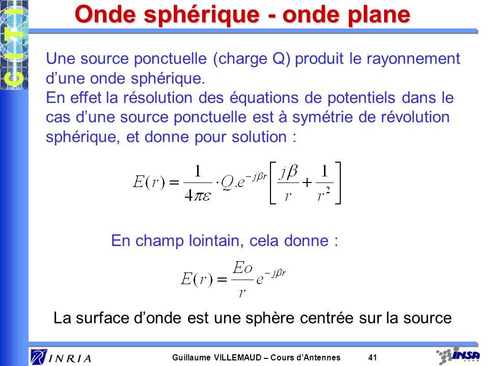 Guillaume VILLEMAUD – Cours dAntennes 41 Onde sphérique - onde plane Une source ponctuelle (charge Q) produit le rayonnement dune onde sphérique. En e