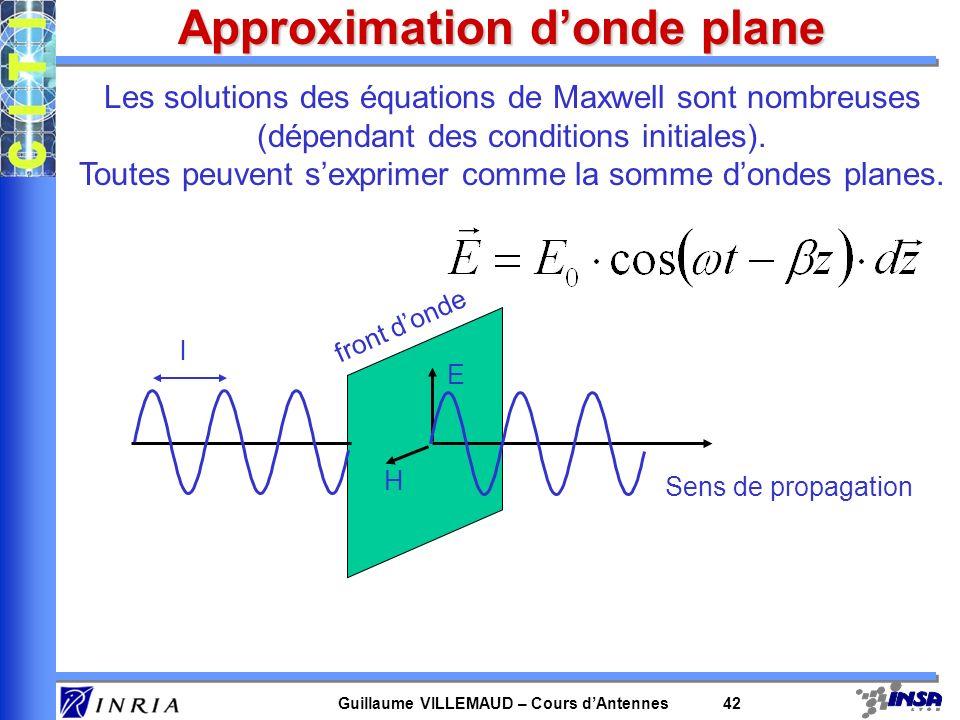 Guillaume VILLEMAUD – Cours dAntennes 42 Approximation donde plane Sens de propagation front donde E H l Les solutions des équations de Maxwell sont n