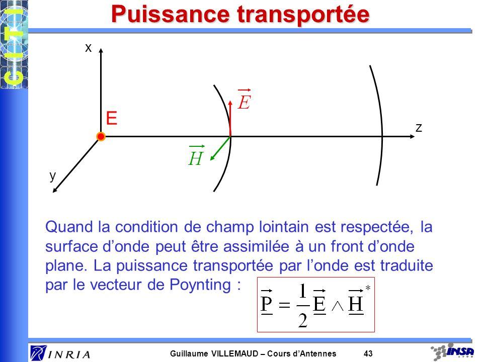 Guillaume VILLEMAUD – Cours dAntennes 43 Puissance transportée Quand la condition de champ lointain est respectée, la surface donde peut être assimilé