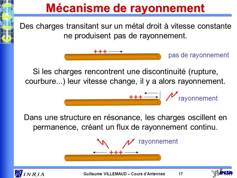 Guillaume VILLEMAUD – Cours dAntennes 17 Mécanisme de rayonnement Des charges transitant sur un métal droit à vitesse constante ne produisent pas de r