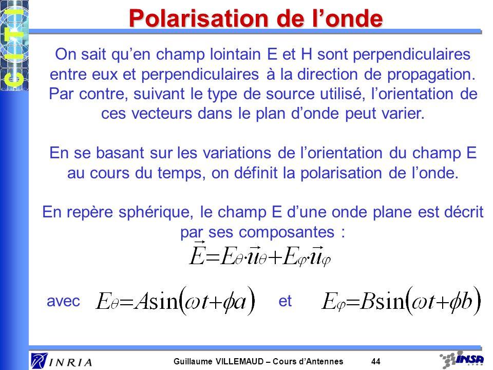 Guillaume VILLEMAUD – Cours dAntennes 44 Polarisation de londe On sait quen champ lointain E et H sont perpendiculaires entre eux et perpendiculaires