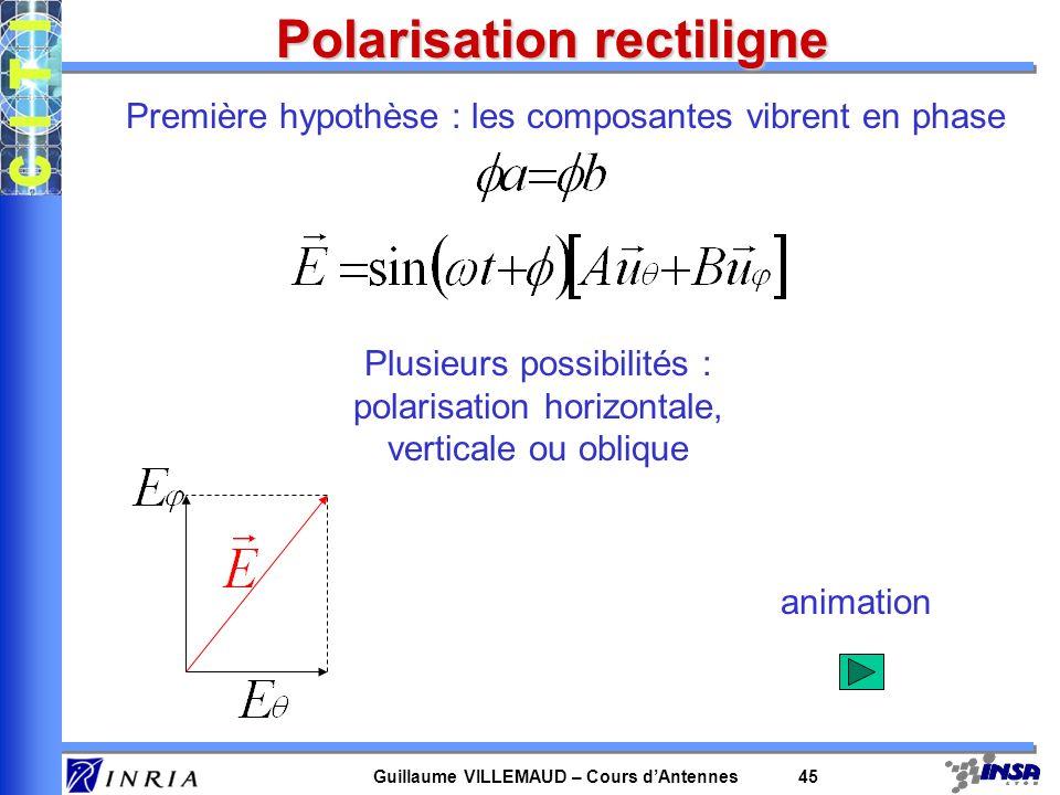 Guillaume VILLEMAUD – Cours dAntennes 45 Polarisation rectiligne Première hypothèse : les composantes vibrent en phase Plusieurs possibilités : polari