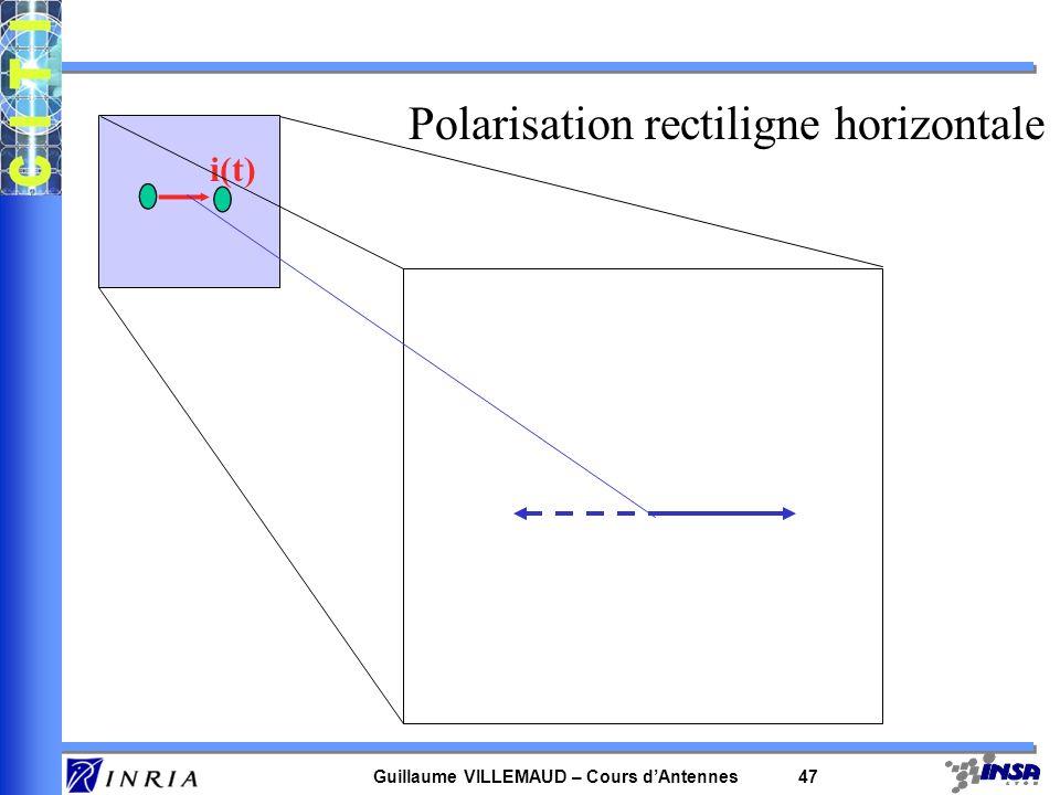 Guillaume VILLEMAUD – Cours dAntennes 47 i(t) Polarisation rectiligne horizontale