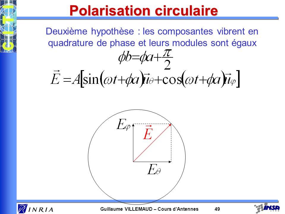Guillaume VILLEMAUD – Cours dAntennes 49 Polarisation circulaire Deuxième hypothèse : les composantes vibrent en quadrature de phase et leurs modules